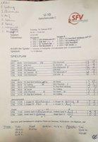 U11 und U10 Landesmeisterschaften (Halle)